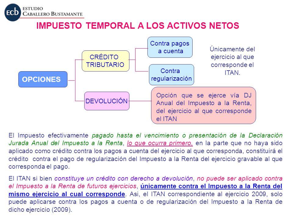IMPUESTO TEMPORAL A LOS ACTIVOS NETOS OPCIONES Opción que se ejerce vía DJ Anual del Impuesto a la Renta, del ejercicio al que corresponde el ITAN CRÉ