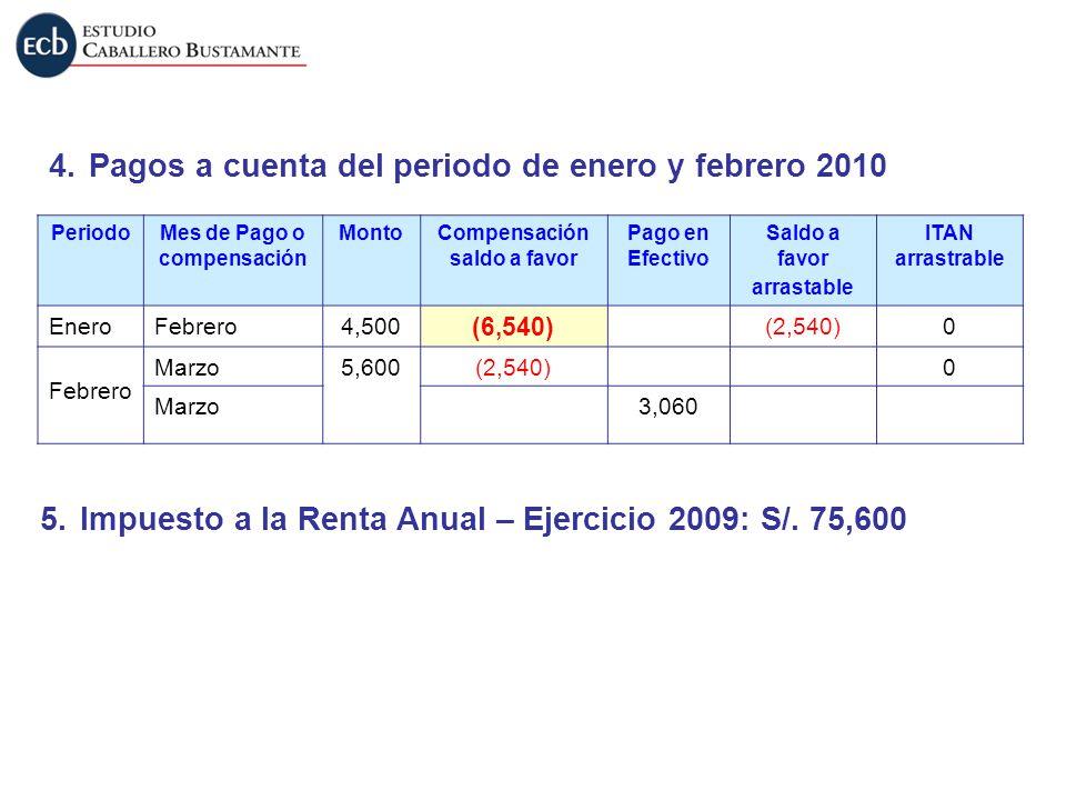 4.Pagos a cuenta del periodo de enero y febrero 2010 PeriodoMes de Pago o compensación MontoCompensación saldo a favor Pago en Efectivo Saldo a favor