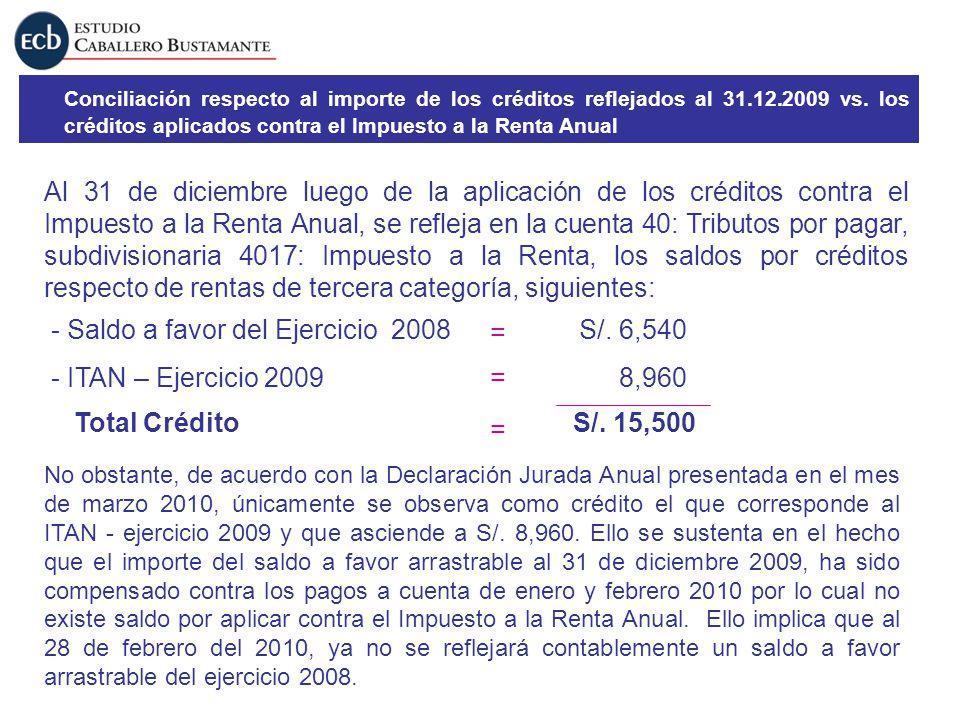 Conciliación respecto al importe de los créditos reflejados al 31.12.2009 vs. los créditos aplicados contra el Impuesto a la Renta Anual Al 31 de dici