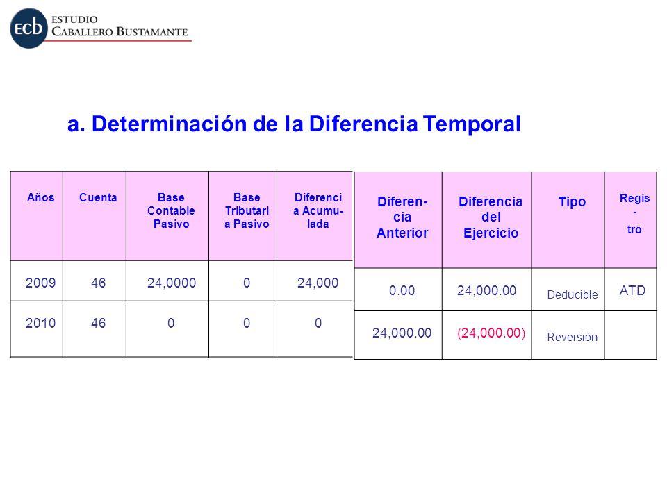 a. Determinación de la Diferencia Temporal AñosCuentaBase Contable Pasivo Base Tributari a Pasivo Diferenci a Acumu- lada 20094624,0000024,000 2010460