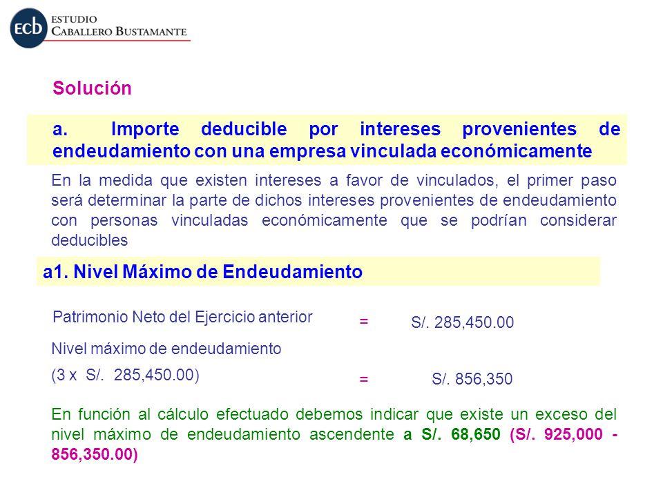 Solución a. Importe deducible por intereses provenientes de endeudamiento con una empresa vinculada económicamente En la medida que existen intereses