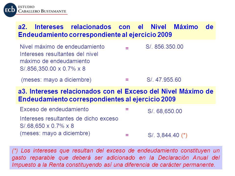 a2. Intereses relacionados con el Nivel Máximo de Endeudamiento correspondiente al ejercicio 2009 Intereses resultantes del nivel máximo de endeudamie