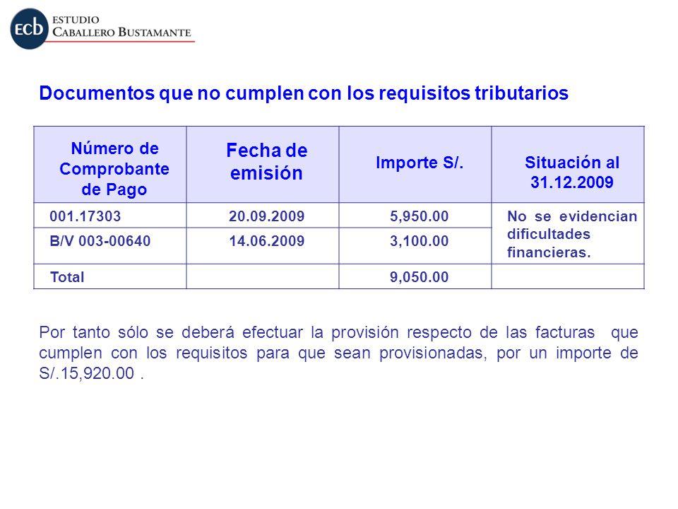 Documentos que no cumplen con los requisitos tributarios Número de Comprobante de Pago Fecha de emisión Importe S/.Situación al 31.12.2009 001.1730320
