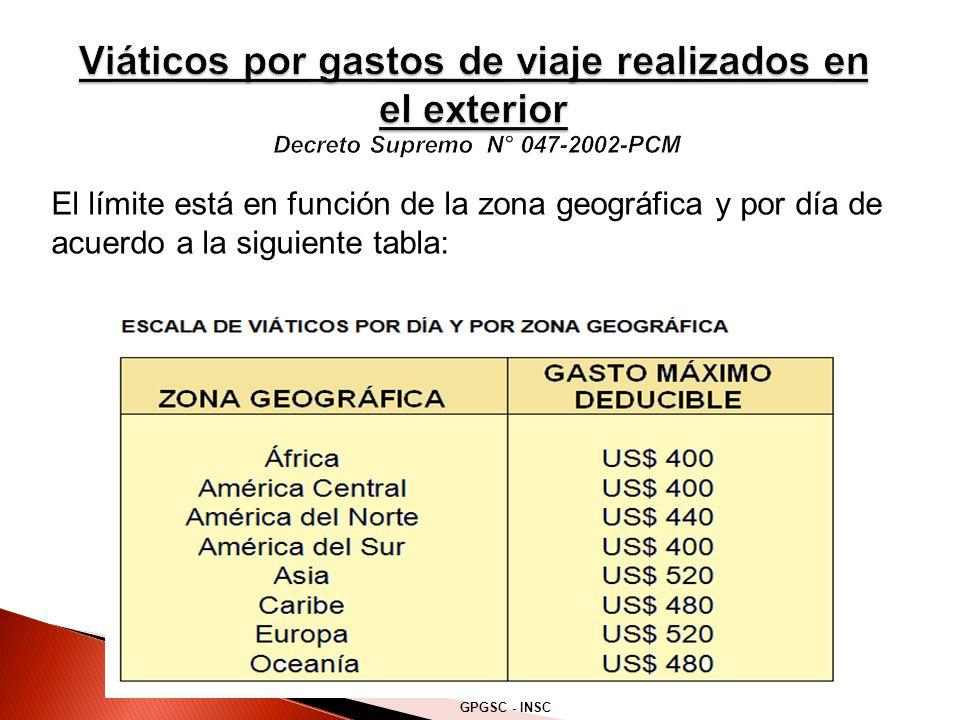El límite está en función de la zona geográfica y por día de acuerdo a la siguiente tabla: GPGSC - INSC