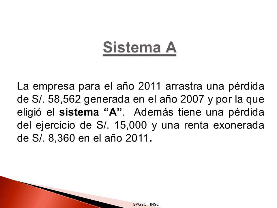La empresa para el año 2011 arrastra una pérdida de S/.