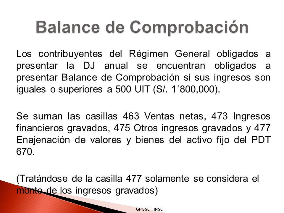 Los contribuyentes del Régimen General obligados a presentar la DJ anual se encuentran obligados a presentar Balance de Comprobación si sus ingresos son iguales o superiores a 500 UIT (S/.