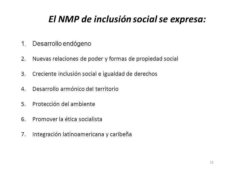 El NMP de inclusión social se expresa: 1.Desarrollo endógeno 2.Nuevas relaciones de poder y formas de propiedad social 3.Creciente inclusión social e