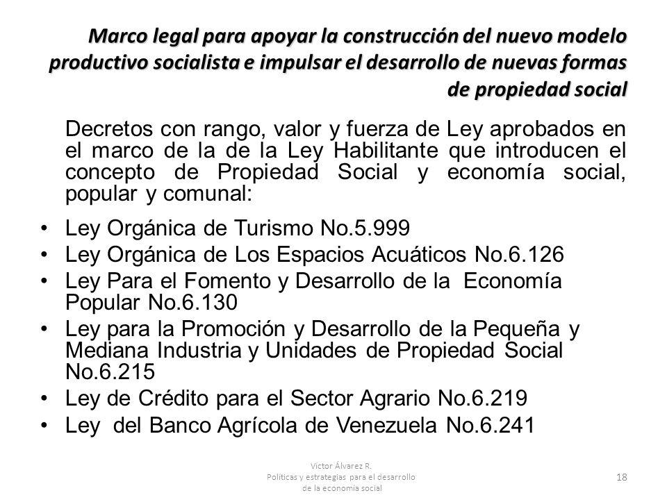 Víctor Álvarez R. Políticas y estrategias para el desarrollo de la economía social 18 Marco legal para apoyar la construcción del nuevo modelo product