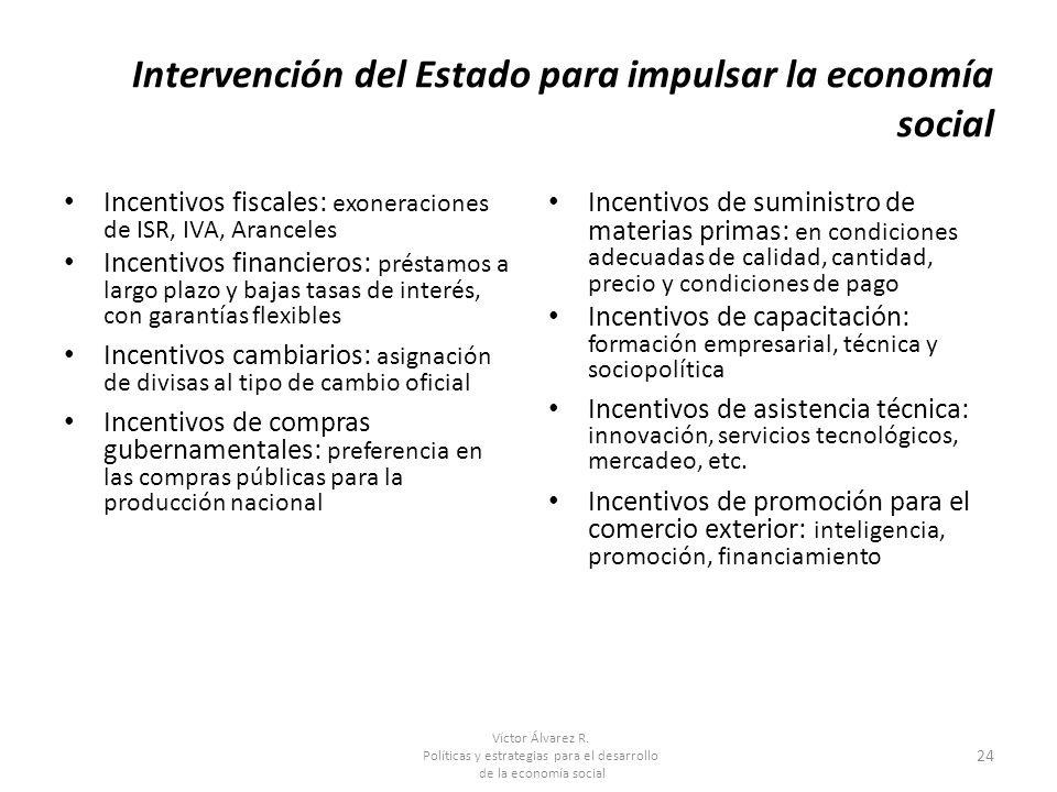 Víctor Álvarez R. Políticas y estrategias para el desarrollo de la economía social 24 Intervención del Estado para impulsar la economía social Incenti