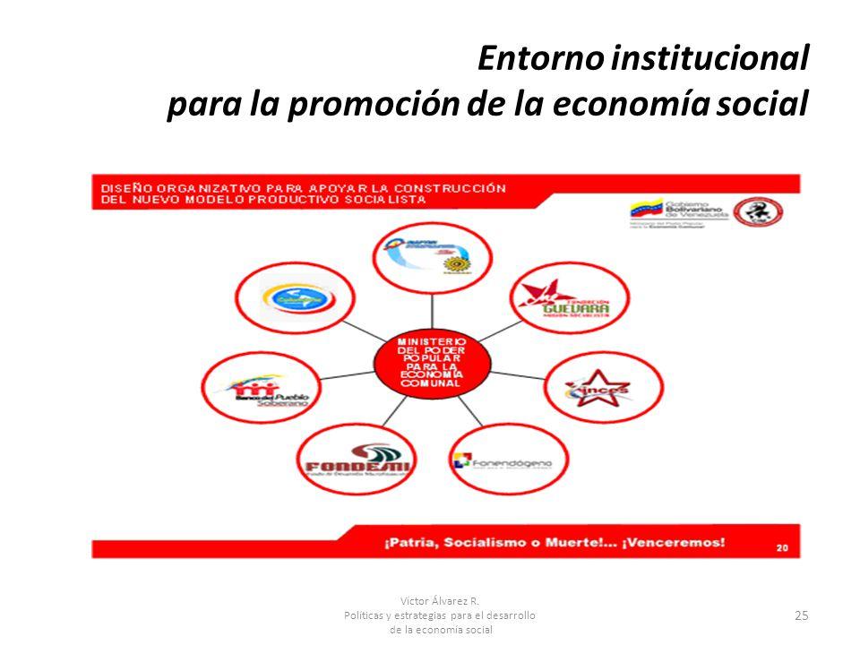 Víctor Álvarez R. Políticas y estrategias para el desarrollo de la economía social 25 Entorno institucional para la promoción de la economía social