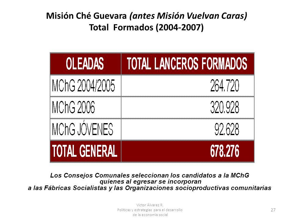 Víctor Álvarez R. Políticas y estrategias para el desarrollo de la economía social 27 Misión Ché Guevara (antes Misión Vuelvan Caras) Total Formados (