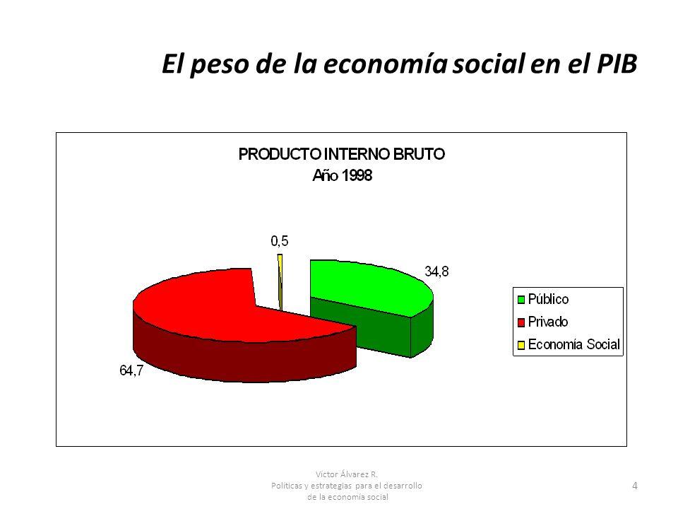 Víctor Álvarez R. Políticas y estrategias para el desarrollo de la economía social 4 El peso de la economía social en el PIB