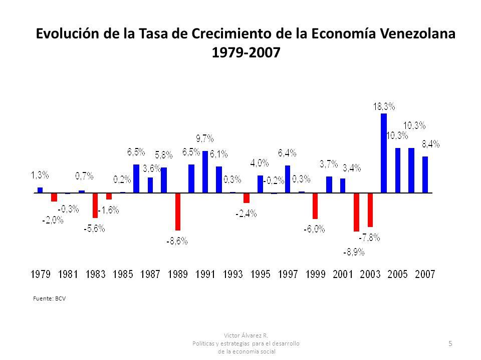 Víctor Álvarez R. Políticas y estrategias para el desarrollo de la economía social 5 Evolución de la Tasa de Crecimiento de la Economía Venezolana 197