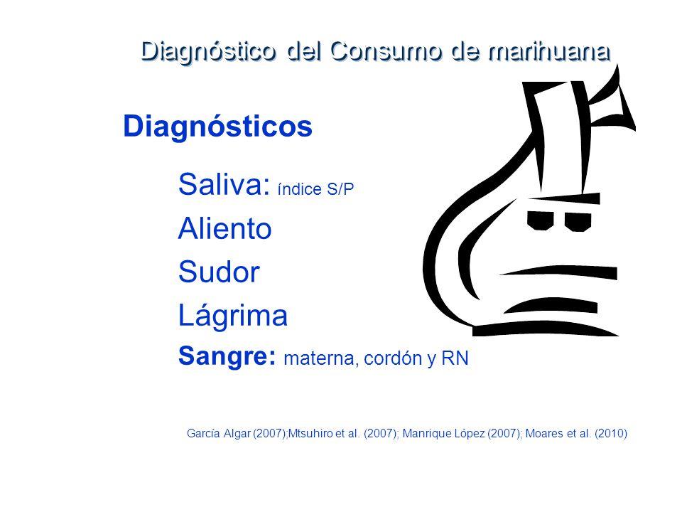 Diagnósticos –Saliva: índice S/P –Aliento –Sudor –Lágrima –Sangre: materna, cordón y RN García Algar (2007);Mtsuhiro et al. (2007); Manrique López (20
