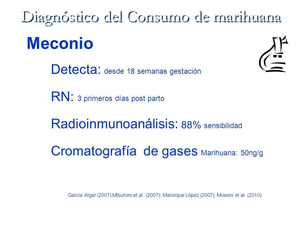 Meconio –Detecta: desde 18 semanas gestación –RN: 3 primeros días post parto –Radioinmunoanálisis: 88% sensibilidad –Cromatografía de gases Marihuana: