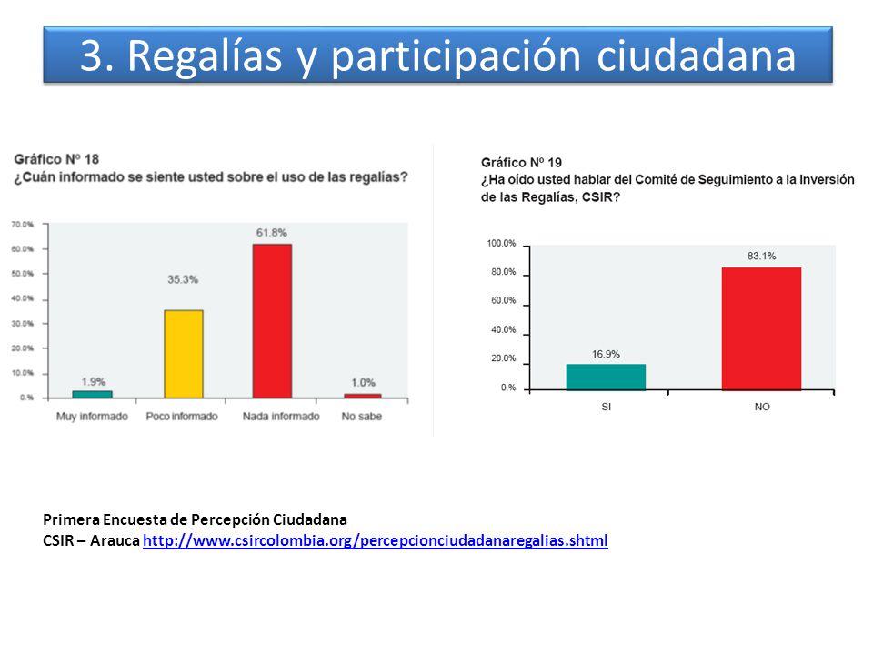3. Regalías y participación ciudadana Primera Encuesta de Percepción Ciudadana CSIR – Arauca http://www.csircolombia.org/percepcionciudadanaregalias.s