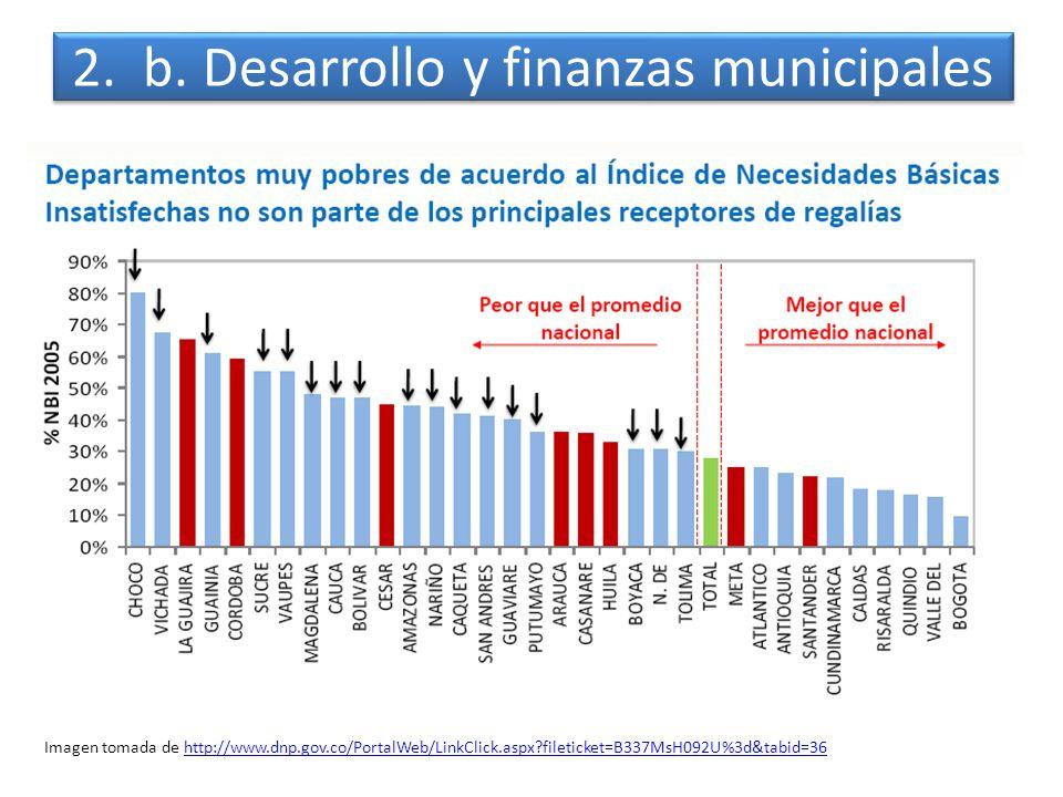 2. b. Desarrollo y finanzas municipales Imagen tomada de http://www.dnp.gov.co/PortalWeb/LinkClick.aspx?fileticket=B337MsH092U%3d&tabid=36http://www.d