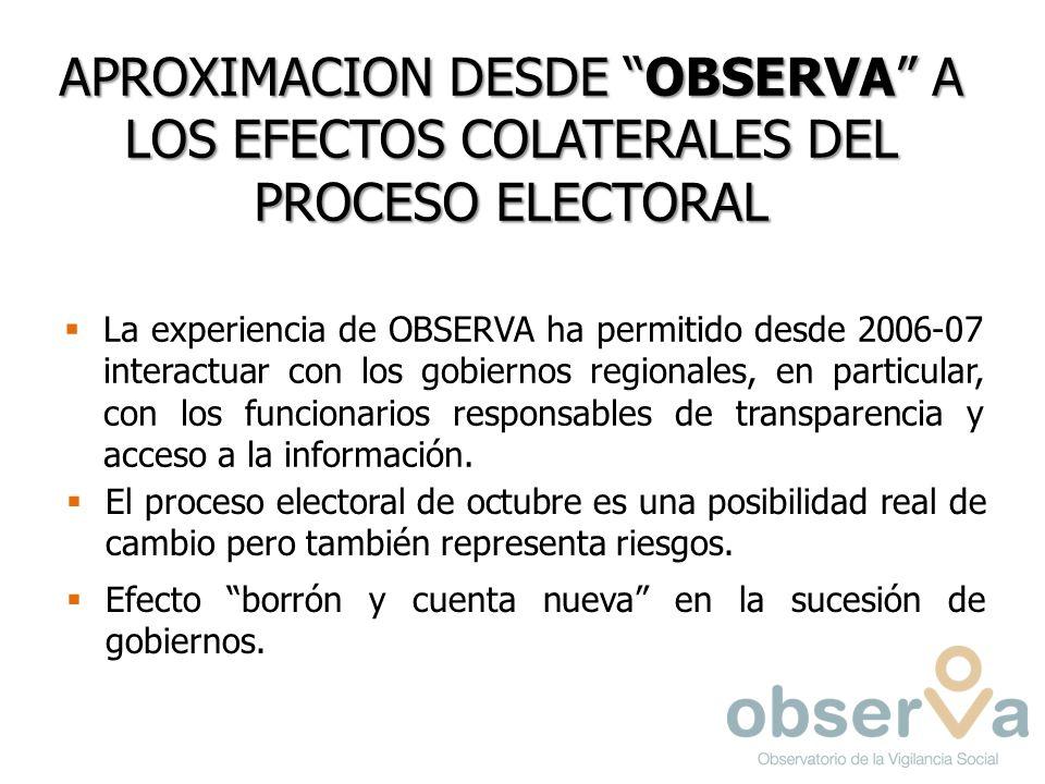 EL PODER DE LAS REGIONES Fragmentación 1era gestión regional (2002-2005) ANGR (2005-2009) Evolución en materia de transparencia y acceso a la información