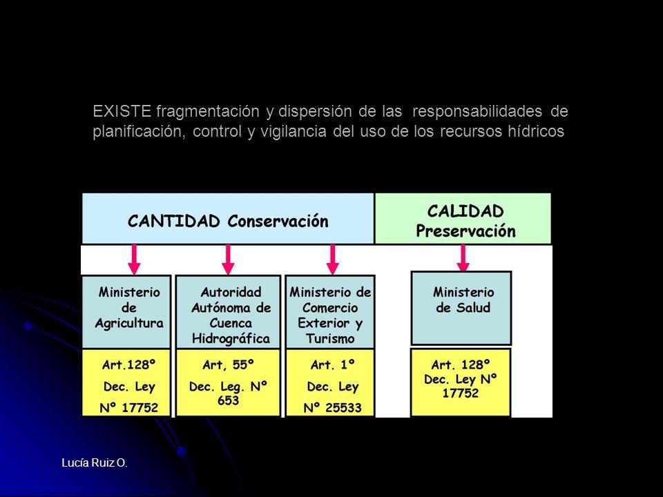 EXISTE fragmentación y dispersión de las responsabilidades de planificación, control y vigilancia del uso de los recursos hídricos Lucía Ruiz O.