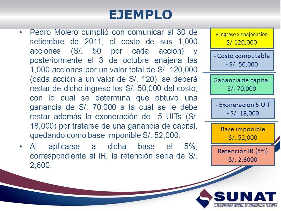 EJEMPLO Pedro Molero cumplió con comunicar al 30 de setiembre de 2011, el costo de sus 1,000 acciones (S/. 50 por cada acción) y posteriormente el 3 d