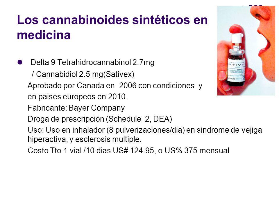 Los cannabinoides sintéticos en medicina Nabilona (Cesamet) Aprobado FDA en 1985 Fabricante: Valeant Pharmaceuticals International Droga de prescripci