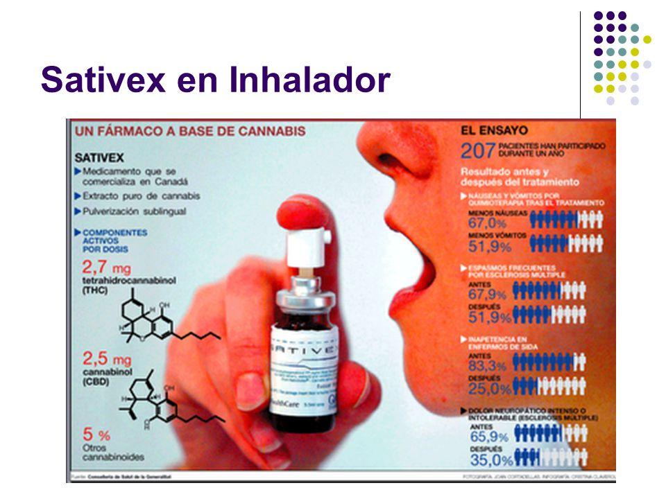 Los cannabinoides sintéticos en medicina Delta 9 Tetrahidrocannabinol 2.7mg / Cannabidiol 2.5 mg(Sativex) Aprobado por Canada en 2006 con condiciones