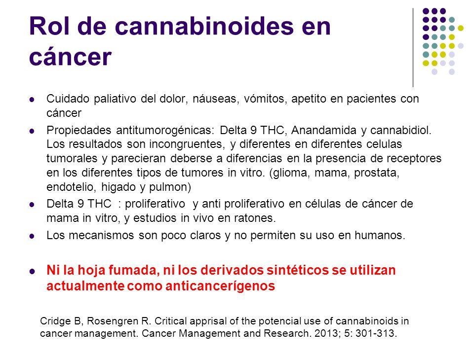Dolor enfermedad terminal Nauseas Vómitos Glaucoma Sistema Inmune Espasticidad Propaganda pro uso de hoja de marihuana basado en el Drobinol (sintetic