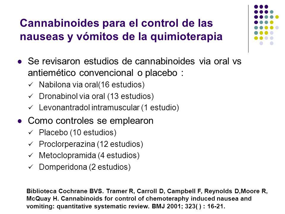 Rol de cannabinoides en cáncer Cuidado paliativo del dolor, náuseas, vómitos, apetito en pacientes con cáncer Propiedades antitumorogénicas: Delta 9 T