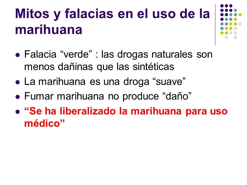 Marihuana Marihuana medicinal Puede fumarse marihuana para fines medicinales o terapéuticos? Se ha liberalizado el uso de la marihuana fumada?