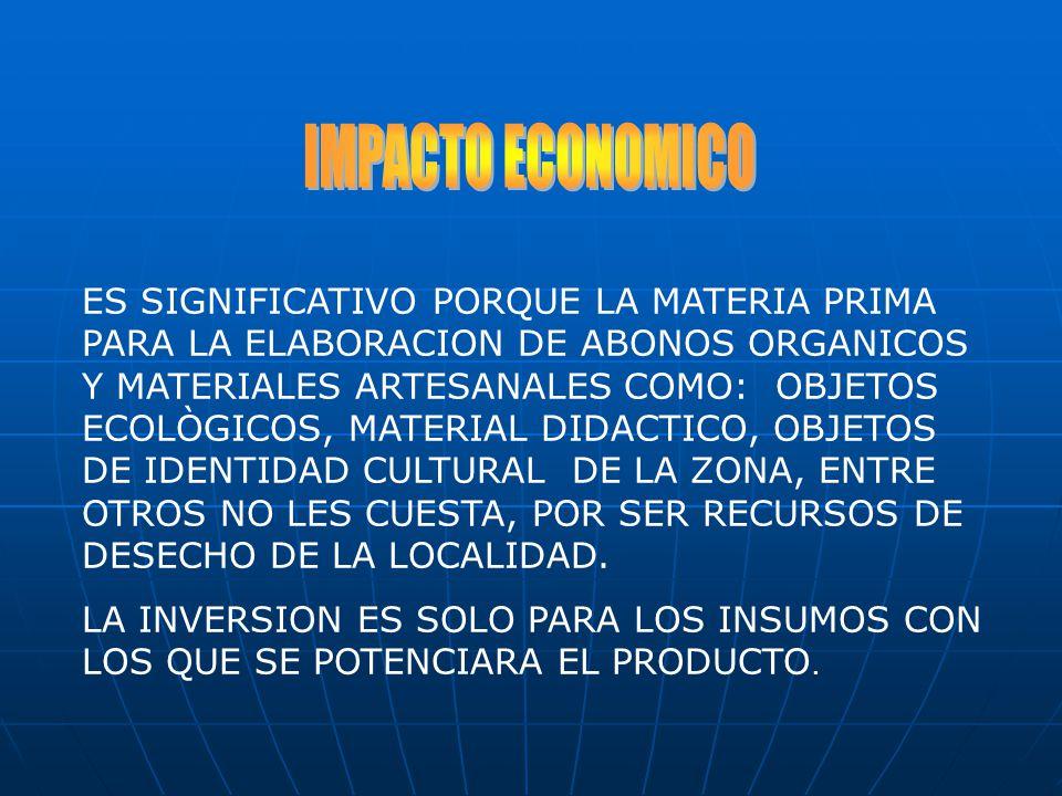 APOYO DE INSTITUCIONES IDENTIFICADAS CON EL TRABAJO AMBIENTAL DESDE SUS COMPETENCIAS.