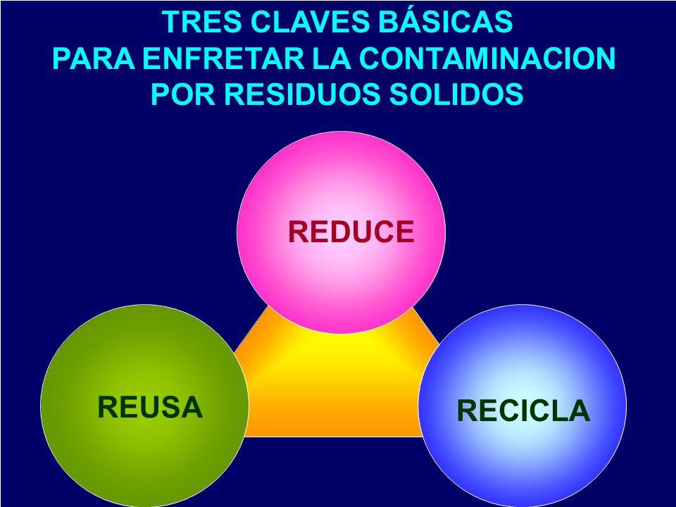 Contaminación por acumulación de residuos Sólidos. Uso inadecuado Del agua.