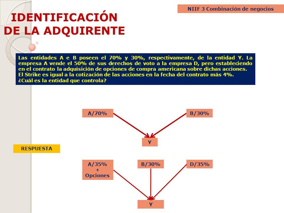 IDENTIFICACIÓN DE LA ADQUIRENTE NIIF 3 Combinación de negocios Las entidades A e B poseen el 70% y 30%, respectivamente, de la entidad Y. La empresa A