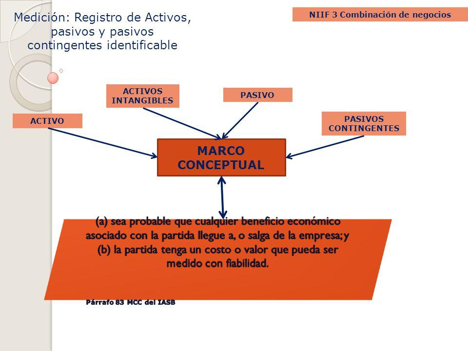 Medición: Registro de Activos, pasivos y pasivos contingentes identificable NIIF 3 Combinación de negocios ACTIVO PASIVO ACTIVOS INTANGIBLES PASIVOS C