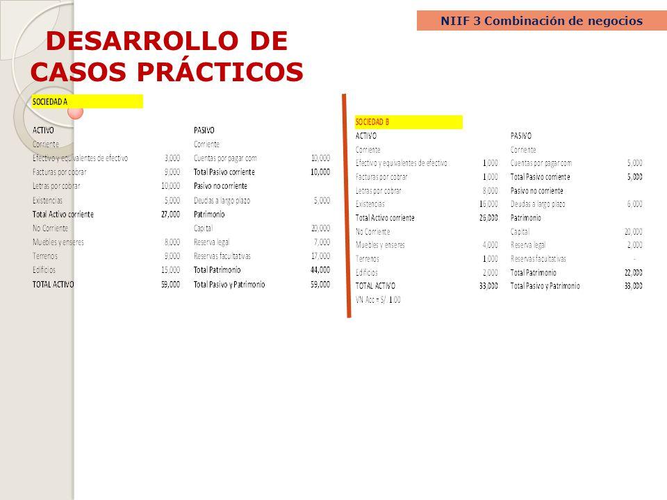 DESARROLLO DE CASOS PRÁCTICOS NIIF 3 Combinación de negocios
