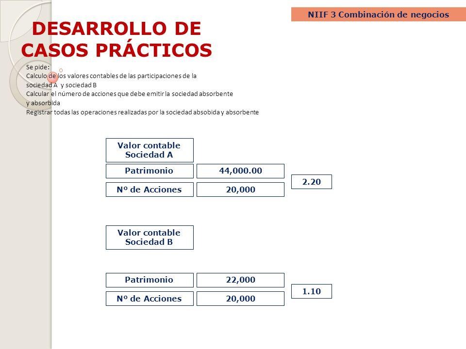 DESARROLLO DE CASOS PRÁCTICOS NIIF 3 Combinación de negocios Se pide: Calculo de los valores contables de las participaciones de la sociedad A y socie