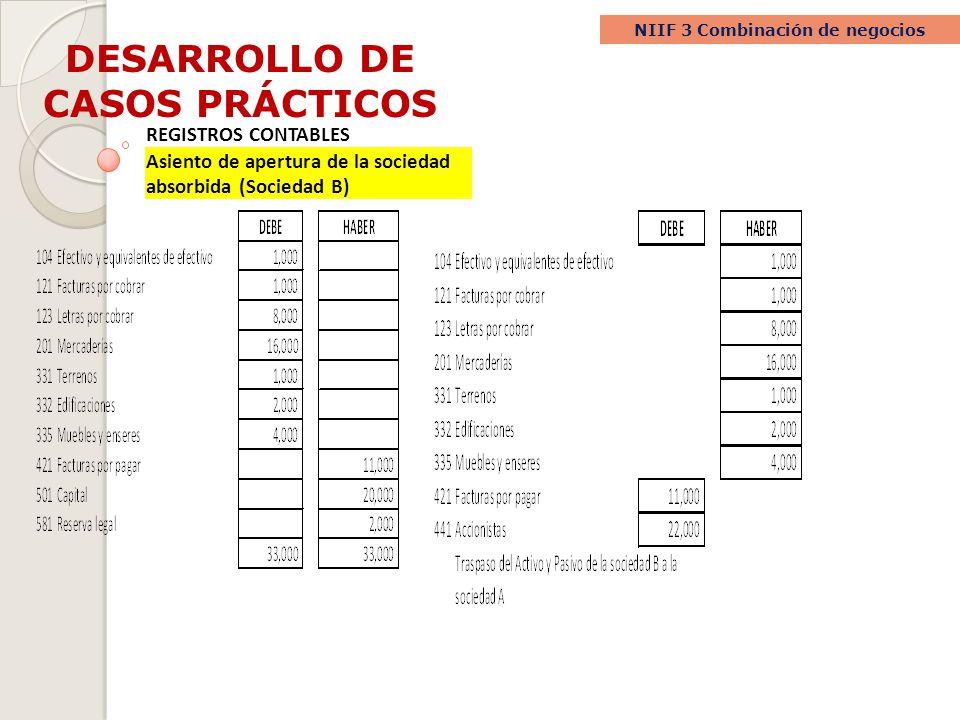 DESARROLLO DE CASOS PRÁCTICOS NIIF 3 Combinación de negocios REGISTROS CONTABLES Asiento de apertura de la sociedad absorbida (Sociedad B)