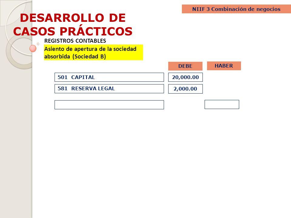 DESARROLLO DE CASOS PRÁCTICOS NIIF 3 Combinación de negocios REGISTROS CONTABLES Asiento de apertura de la sociedad absorbida (Sociedad B) 501 CAPITAL