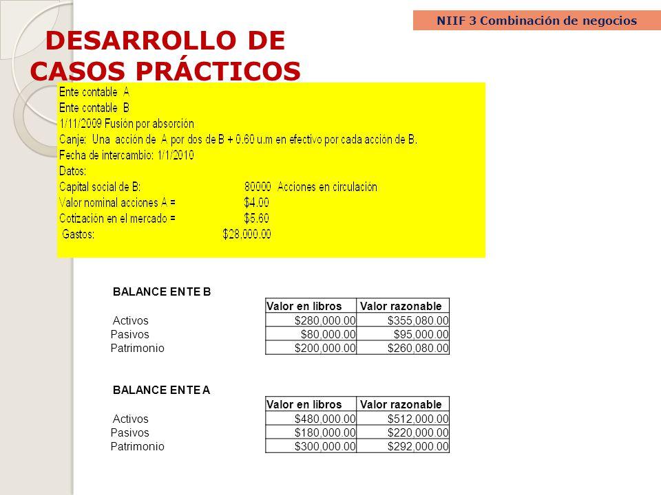 DESARROLLO DE CASOS PRÁCTICOS NIIF 3 Combinación de negocios BALANCE ENTE B Valor en libros Valor razonable Activos$280,000.00$355,080.00 Pasivos$80,0