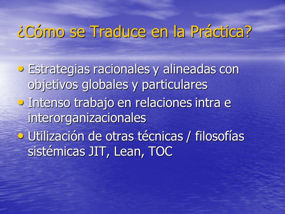 ¿Cómo se Traduce en la Práctica? Estrategias racionales y alineadas con objetivos globales y particulares Estrategias racionales y alineadas con objet