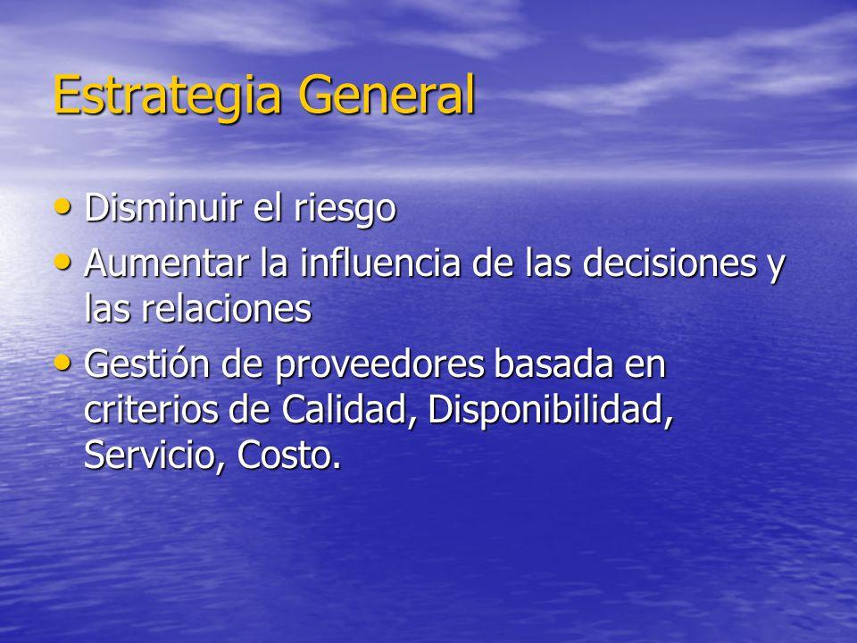 Estrategia General Disminuir el riesgo Disminuir el riesgo Aumentar la influencia de las decisiones y las relaciones Aumentar la influencia de las dec
