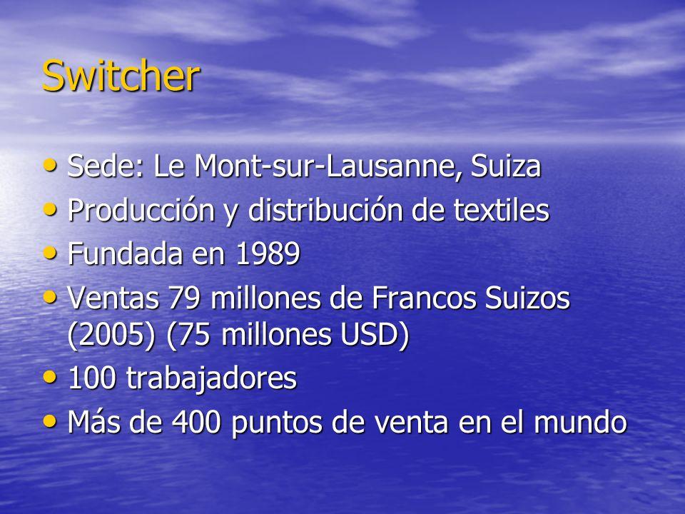 Switcher Sede: Le Mont-sur-Lausanne, Suiza Sede: Le Mont-sur-Lausanne, Suiza Producción y distribución de textiles Producción y distribución de textil