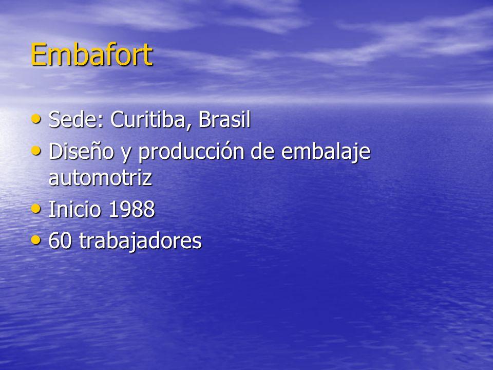 Embafort Sede: Curitiba, Brasil Sede: Curitiba, Brasil Diseño y producción de embalaje automotriz Diseño y producción de embalaje automotriz Inicio 19