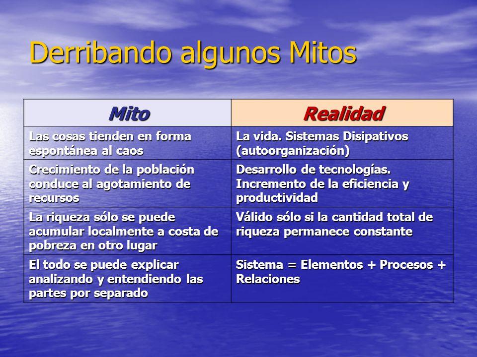 Derribando algunos Mitos MitoRealidad Las cosas tienden en forma espontánea al caos La vida. Sistemas Disipativos (autoorganización) Crecimiento de la