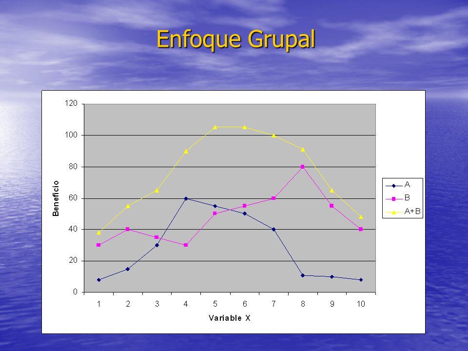 Enfoque Grupal