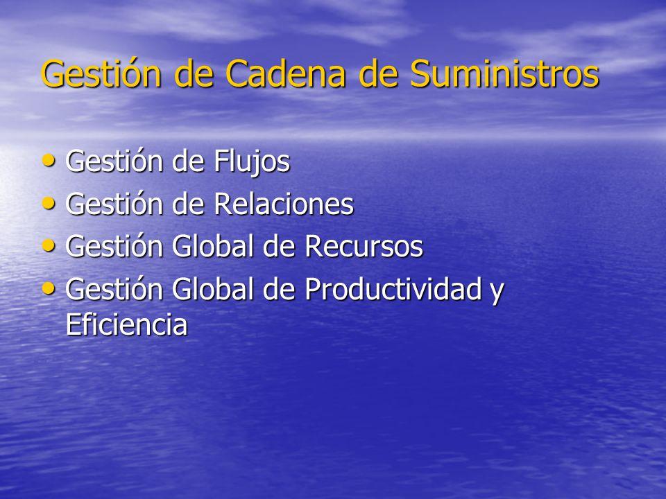 Gestión de Cadena de Suministros Gestión de Flujos Gestión de Flujos Gestión de Relaciones Gestión de Relaciones Gestión Global de Recursos Gestión Gl