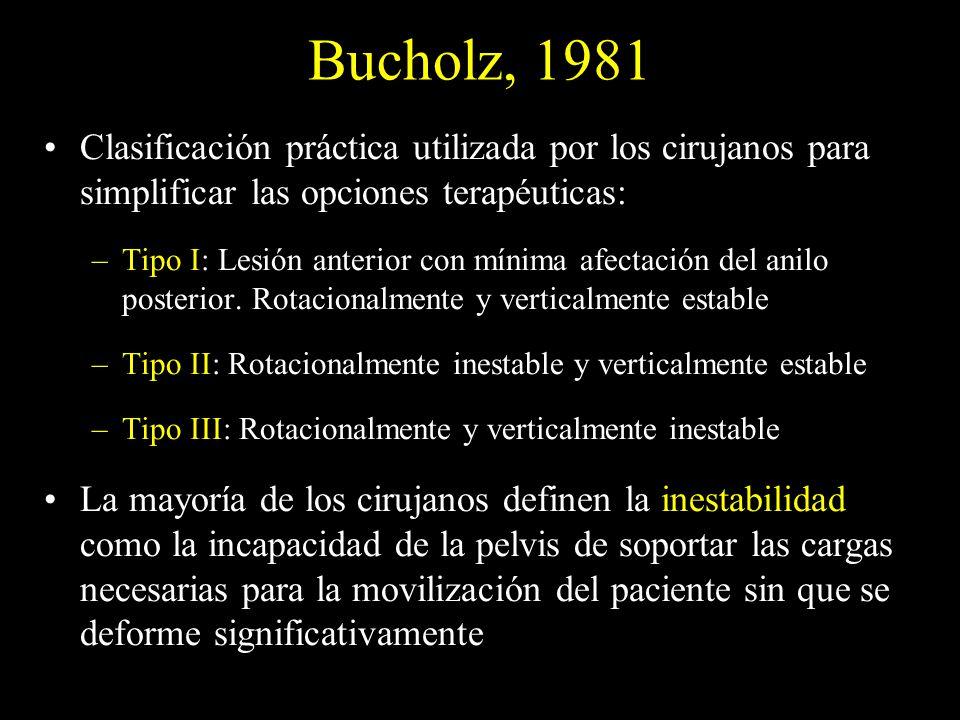 Bucholz, 1981 Clasificación práctica utilizada por los cirujanos para simplificar las opciones terapéuticas: –Tipo I: Lesión anterior con mínima afect