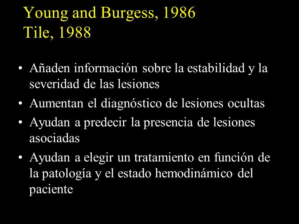 Young and Burgess, 1986 Tile, 1988 Añaden información sobre la estabilidad y la severidad de las lesiones Aumentan el diagnóstico de lesiones ocultas