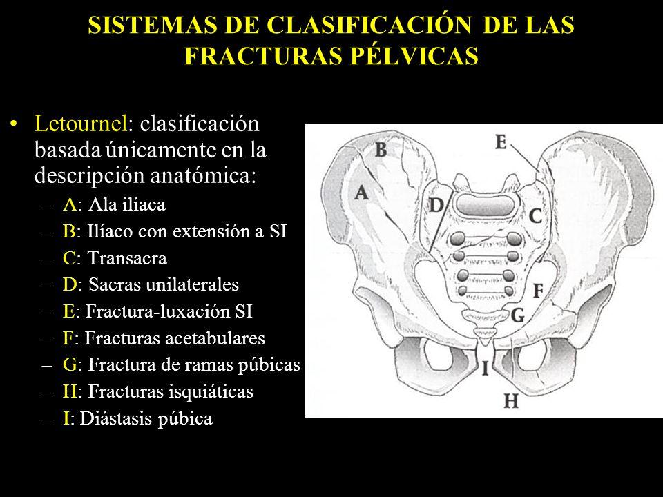 Young & Burgess: clasificación basada en el mecanismo de lesión y en la gradación radiológica de la severidad mediante las radiografías simples: –CL: Compresión Lateral –CAP: Compresión AnteroPosterior –CV: Cizallamiento Vertical –CM: Compresiones Mixtas SISTEMAS DE CLASIFICACIÓN DE LAS FRACTURAS PÉLVICAS