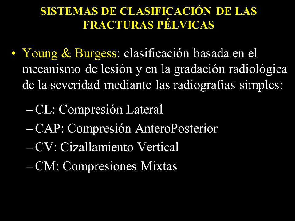 Young & Burgess: clasificación basada en el mecanismo de lesión y en la gradación radiológica de la severidad mediante las radiografías simples: –CL: