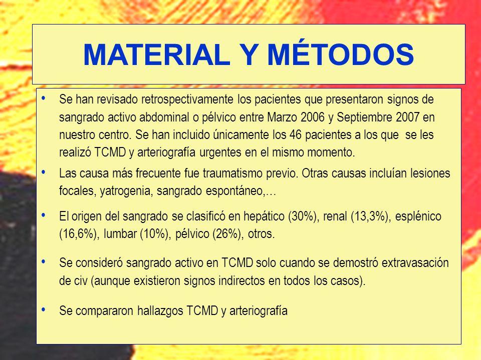 Se han revisado retrospectivamente los pacientes que presentaron signos de sangrado activo abdominal o pélvico entre Marzo 2006 y Septiembre 2007 en n